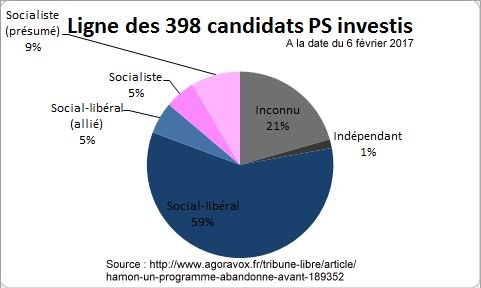 candidats_legisltatives_Deputes_PS_investis_7-02-2017